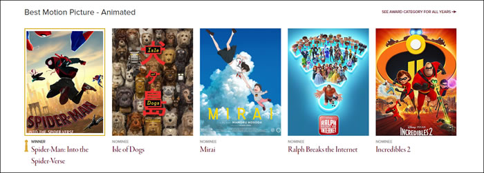 Estratto dal sito Golden Globe relativo a premio Film Animazione